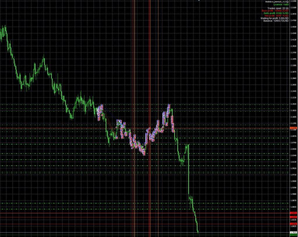 AOS DEMO Trading Prečo_je_dobré_testovať
