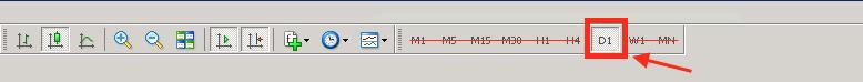 Metatrader4 - 10 tipov ako zvýšiť efektivitu forex AOS - Automaticky obchodny system aosbratislava.sk